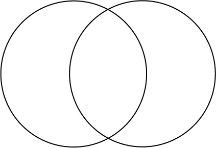 Venn Diagram   Flickr   Photo Sharing
