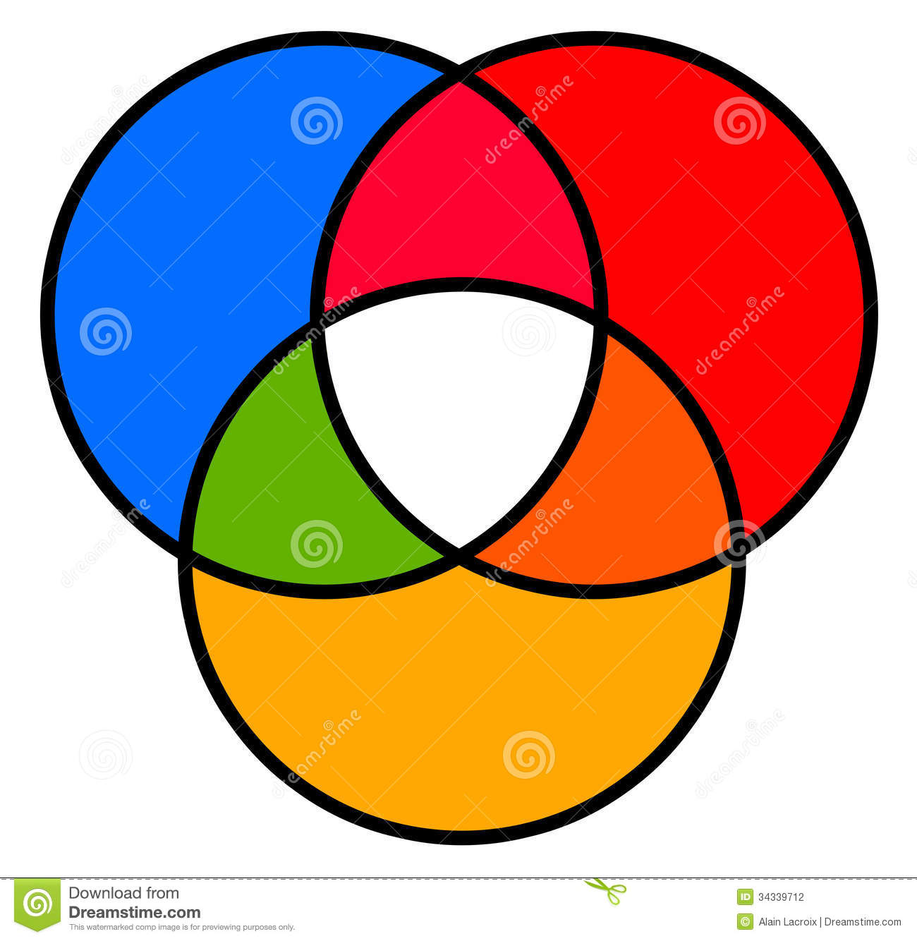 Venn Diagram Stock Photography   Image  34339712