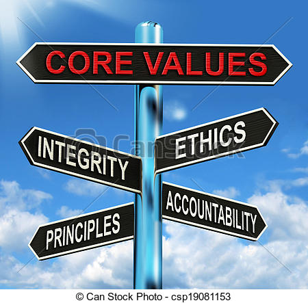 Stock Photo   Core Values Signpost Meaning Integrity Ethics Principals