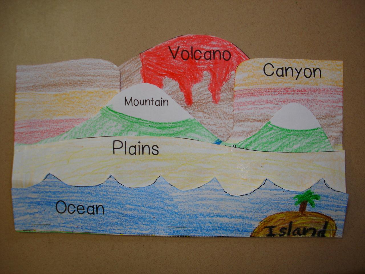 Plain Landform Clipart Images   Pictures   Becuo