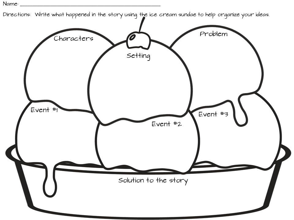 creative writing graphic organizer elementary The lost little snowflake is a fun and engaging creative writing activity the templates are display-ready to show off the student's writing it includes: 1 brainstorm graphic organizer 3 paragraph graphic organizers 1 prima.
