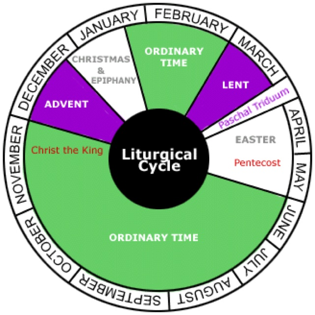 Liturgical Year Church Calendar   Youth Teaching Helps   Pinterest