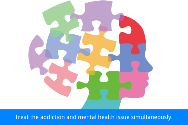 Integrated Treatment Of Substance Abuse Amp Mental Illness
