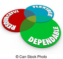 Dependable Resourceful Flexible 3d Words Venn Diagram Clipart