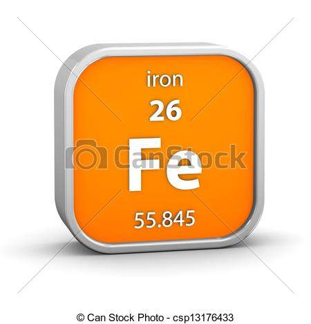 Stock Photos Of Iron Material Sign   Iron Material On The Periodic