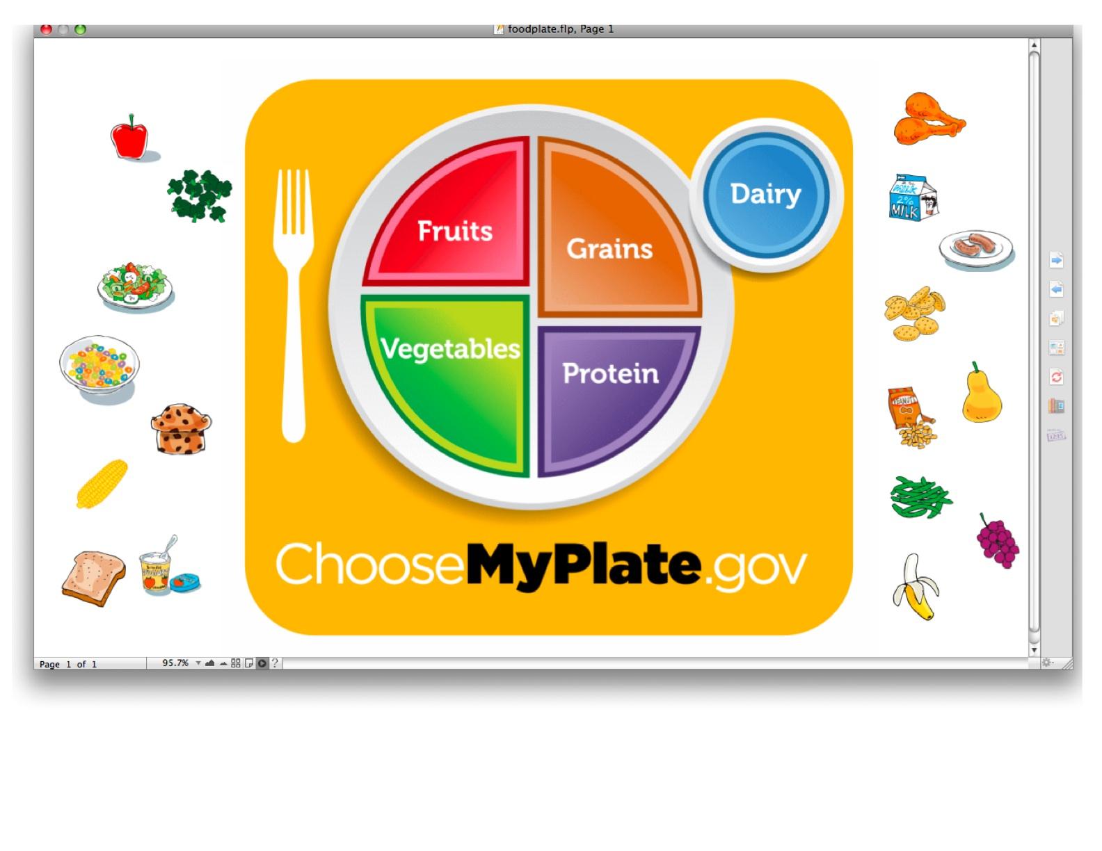 Five Main Food Groups Clip Art – Cliparts