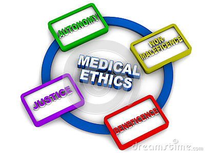 Ethics Clipart Medical Ethics 28253789 Jpg