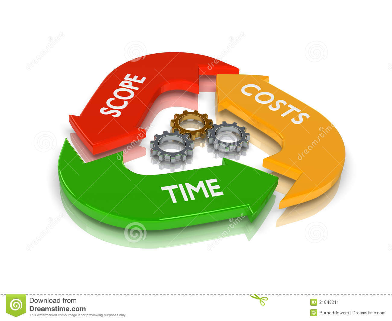 Project Management Triangle Stock Image   Image  21848211