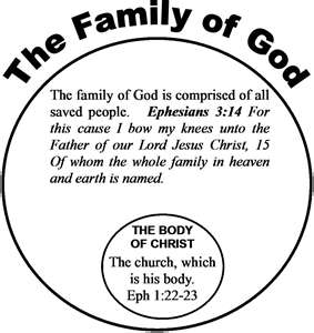 20th   27th 2013 Scriptures Printed In Red Are Words Spoken By Jesus