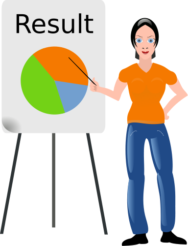Presentation Woman Pointing To Results Chart    Office Presentation