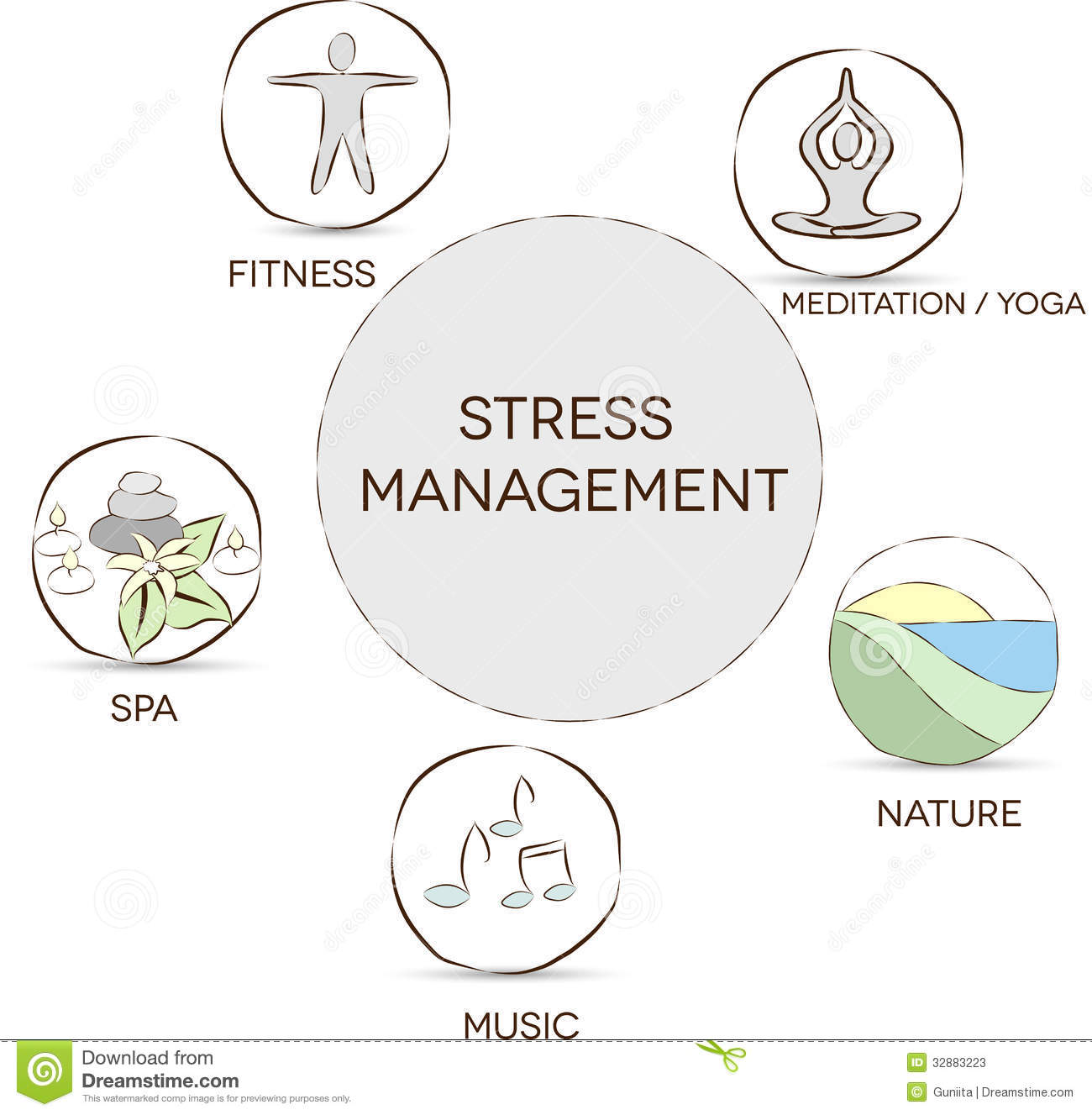 Stress Management  Meditation Yoga Nature Music Spa Fitness Helps