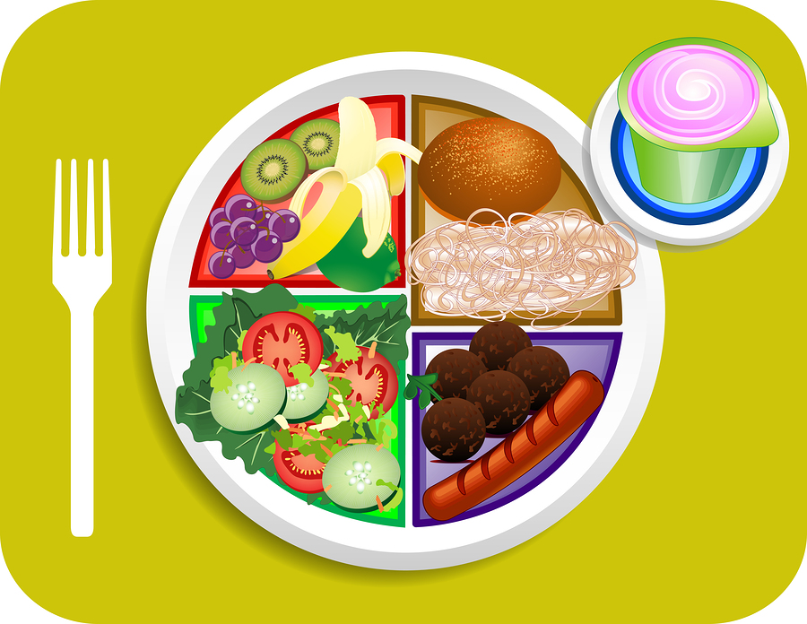 Our Plate For Optimal Nutrition According To The Usda A Healthy Plate