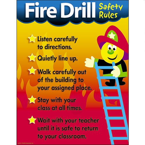 It Is To Have Fire Drills Realizing That You Can T Ask The Dead
