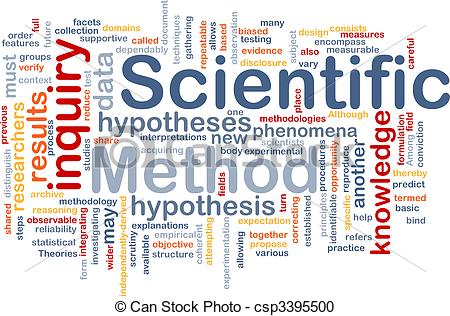 Last Week Our Session Was Based On Various Different Research Methods