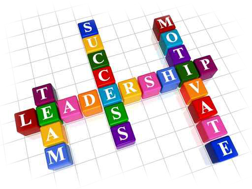 What Is Leadership Leadership Is Leadership Period But Before You Can