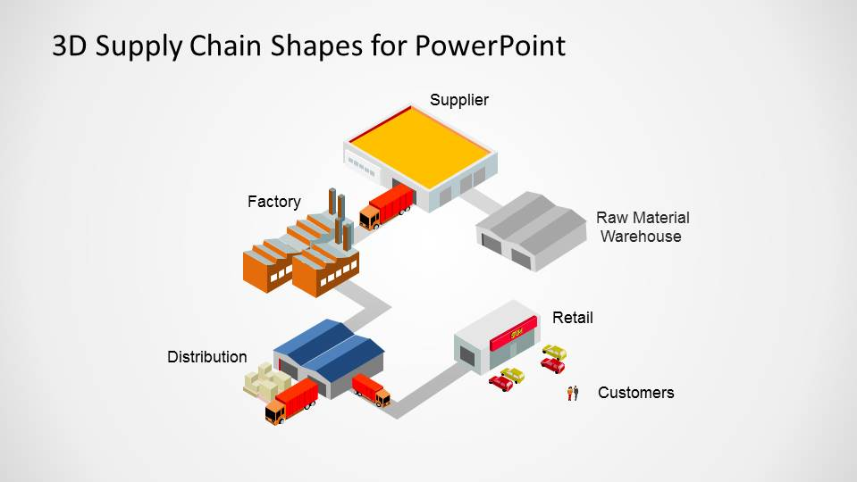 Supply Chain Clip Art