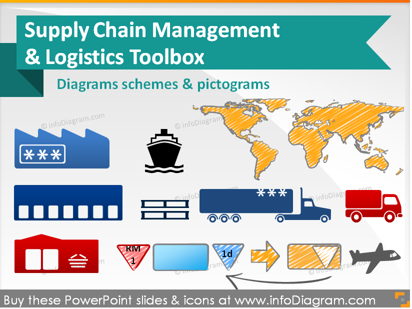 Supply Chain Clipart Clipart Suggest