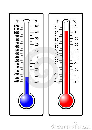 Food Thermometer Clipa...