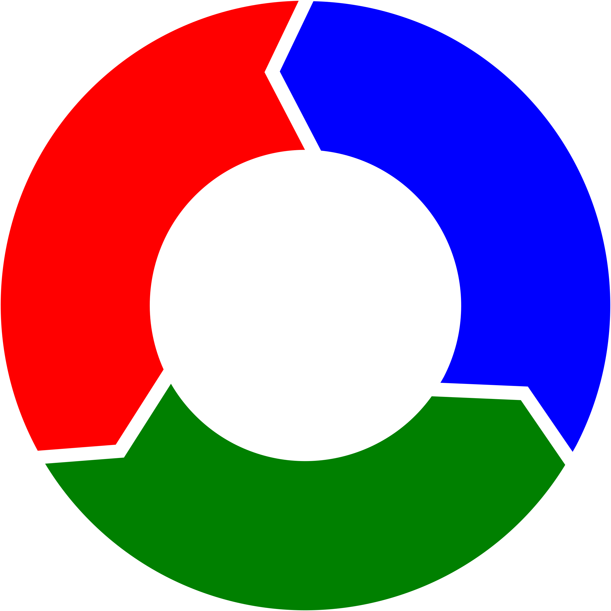 Rgb Circle Arrows By Algotruneman