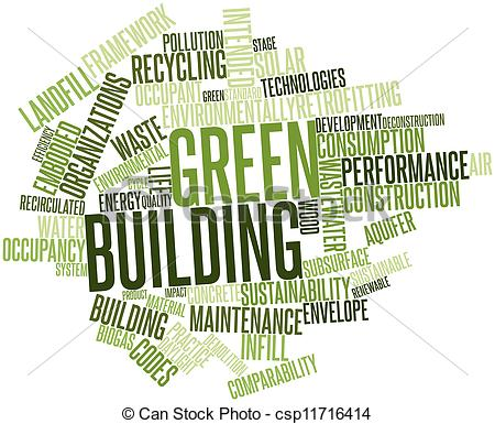 Clipart Of Word Cloud For Green Building   Abstract Word Cloud For