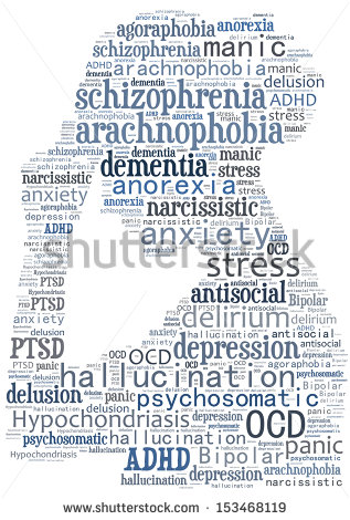 Psychological Disorders Clipart Mental Disorders And
