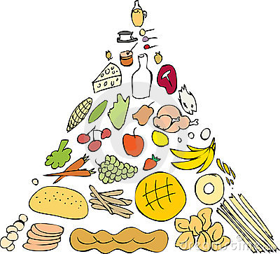 Image result for peer nutrition clip art