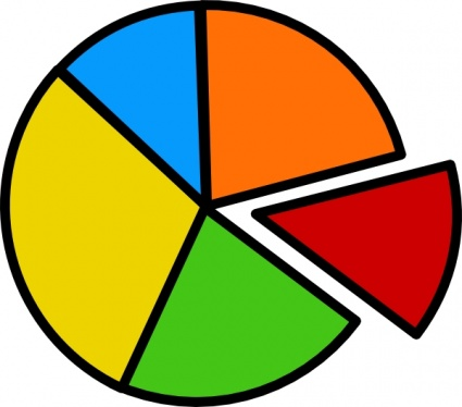 Pie Graph Report Clipart - Clipart Kid