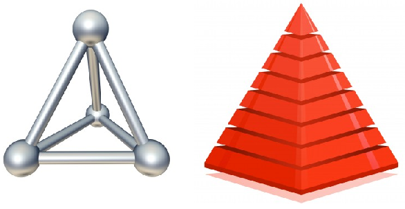 Things Shaped Like A Triangle Objects In Pyramid Shape # ...