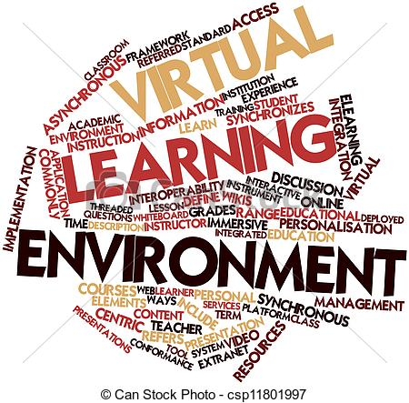 Abstract Word Cloud For Virtual Learning Environment With Related Tags