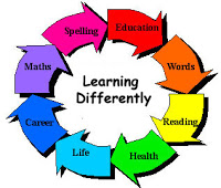 Learning Framework Learning Framework Learning And Development Clipart