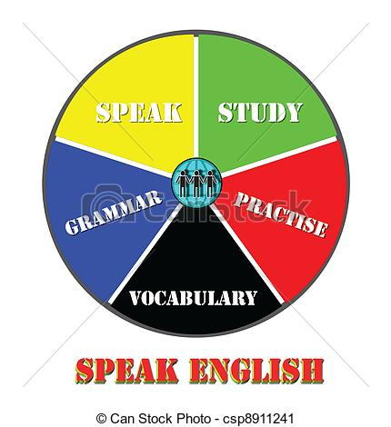 Stock Illustration   Speaking English Learning Pie Chart   Stock