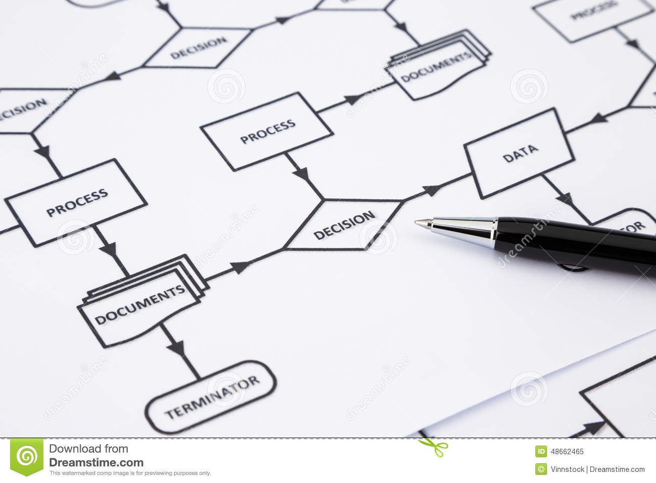 Of Decision Making Process Concept And Method With Arrows And Words