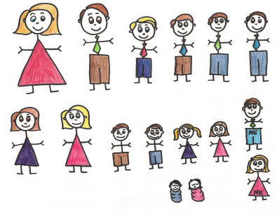 how to draw your family