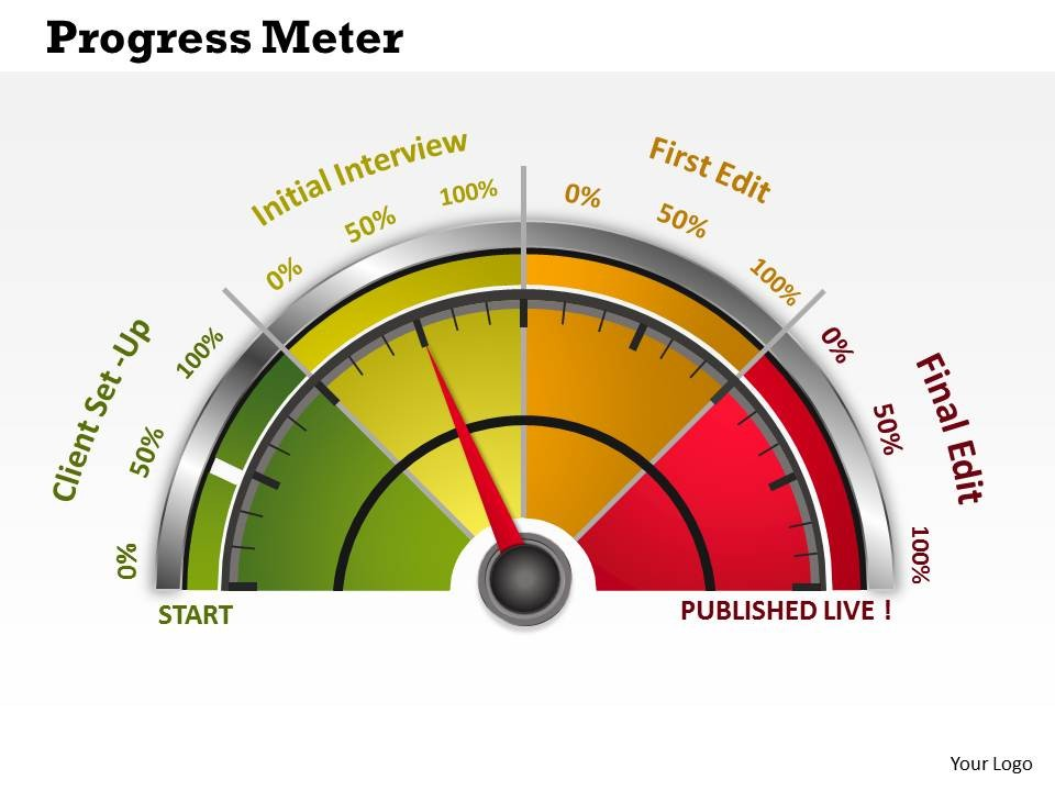 0314 Business Dashboard Progress Meter Slide01 Jpg