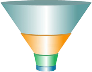 Or Sales Funnel Where Leads Sources Appear At The Top Of The Funnel