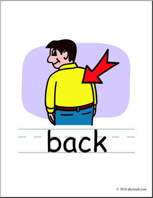 Of 1 Easy To Print Poster Version Person Back Poster Body Man