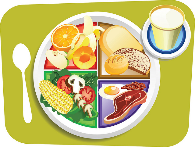 Healthy Meal Clipart - Clipart Suggest