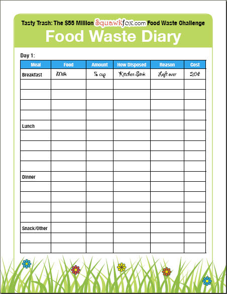 Food Log Template Meal Log TemplateTemplatesJournal Printable – Food Diary Template Download