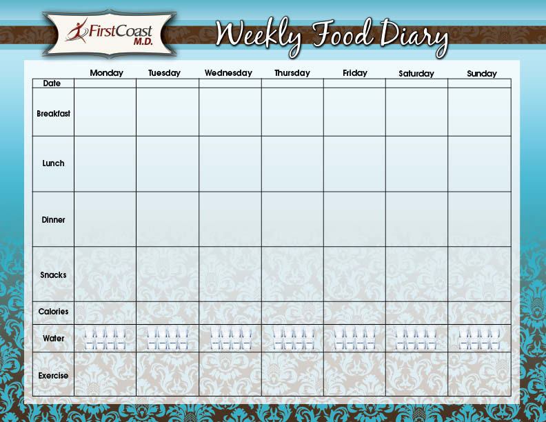 Blog archives ddnews for Keeping a food diary template
