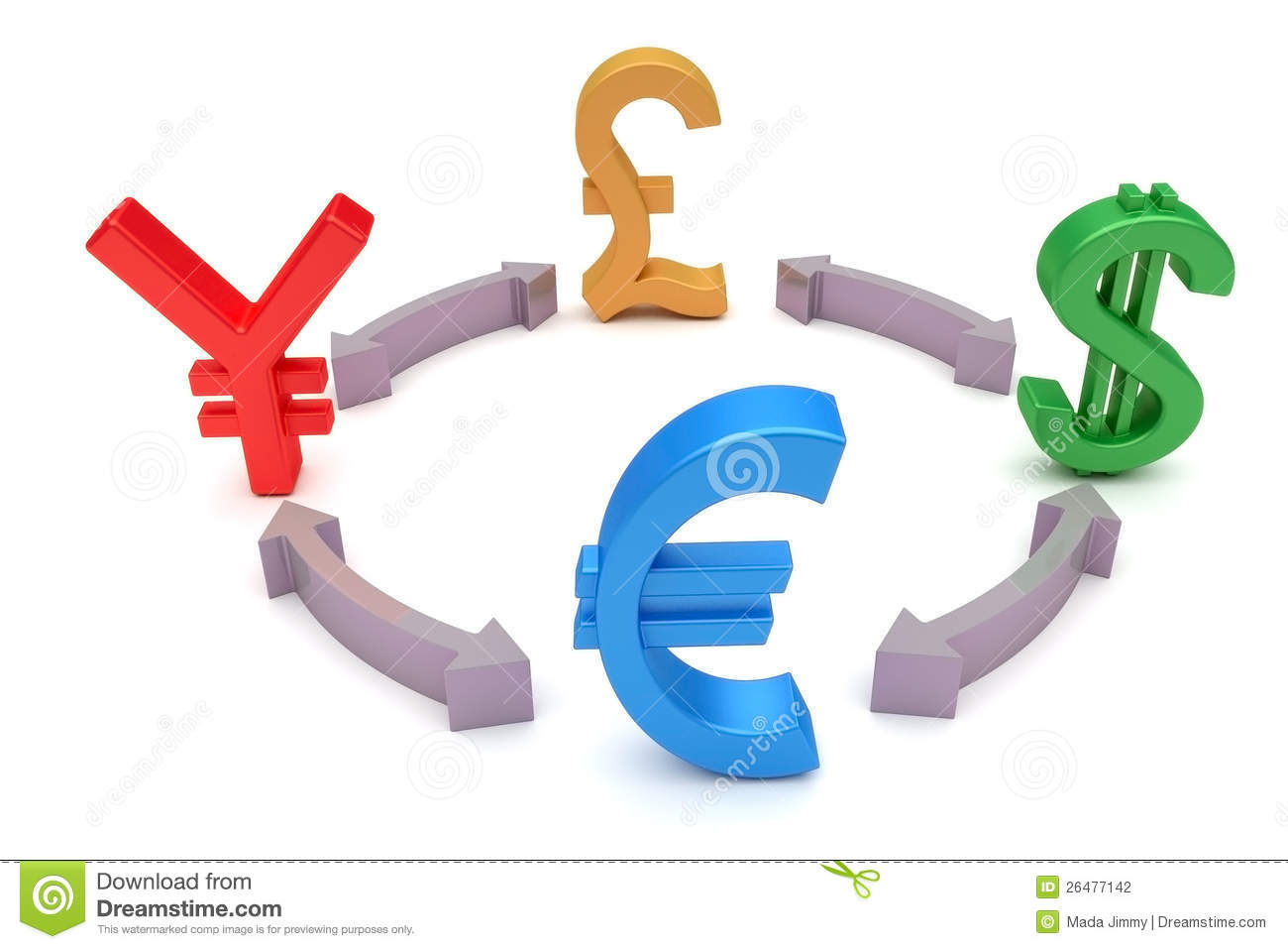 Exchange foreign trading