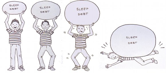 How Much More Will You Achieve When You Reduce Your Sleep Debt