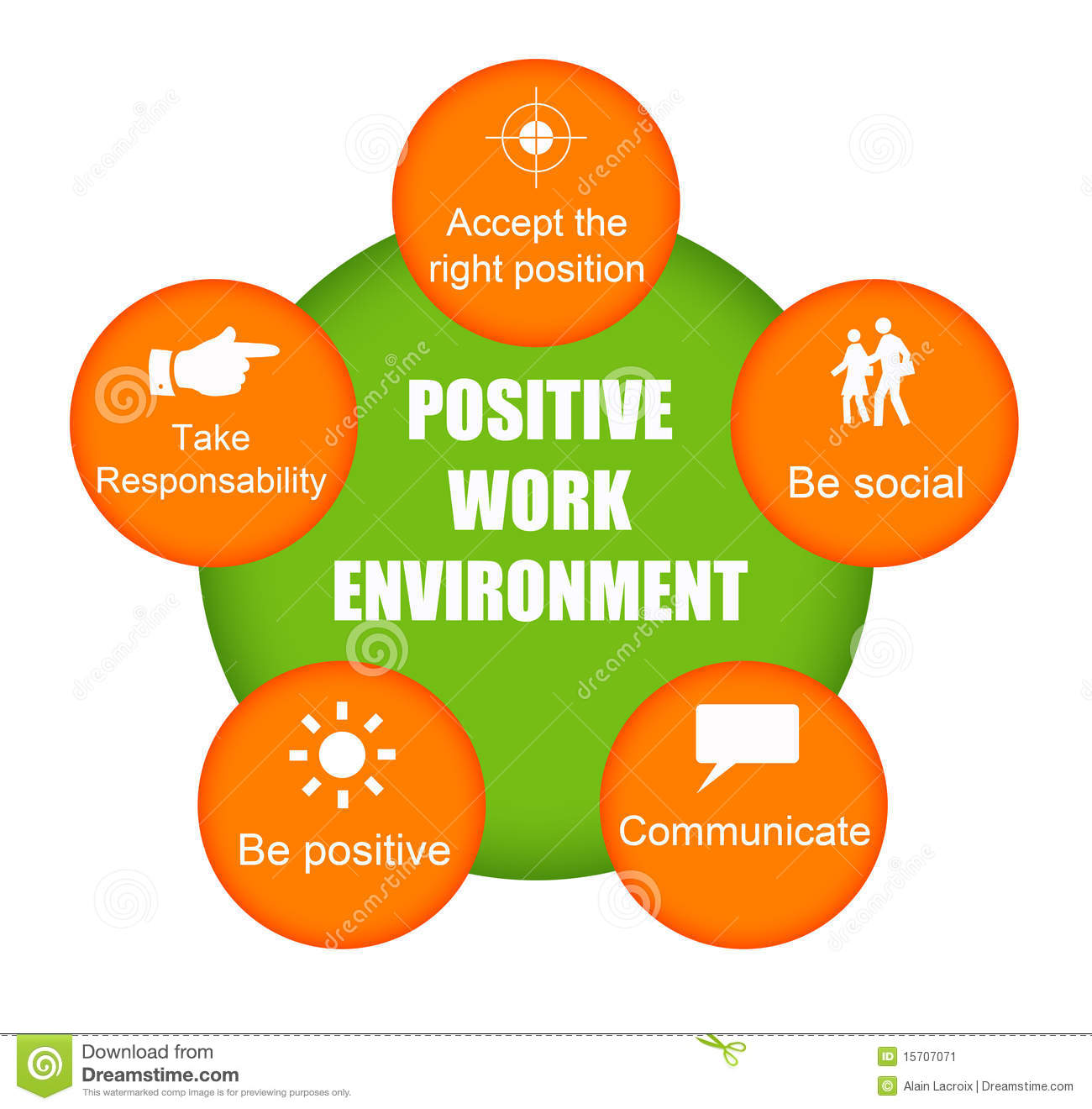 Positive Work Environment Stock Image   Image  15707071