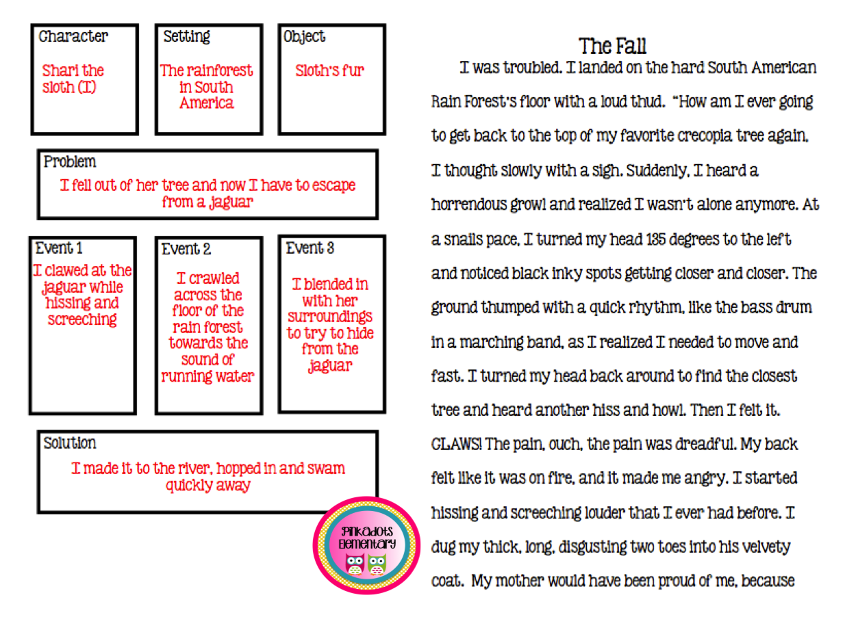 Printables Revise And Edit Worksheets revising and editing clipart kid writing so there