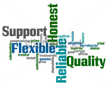 Word Cloud With Words Support Quality Flexible Honest And Reliable