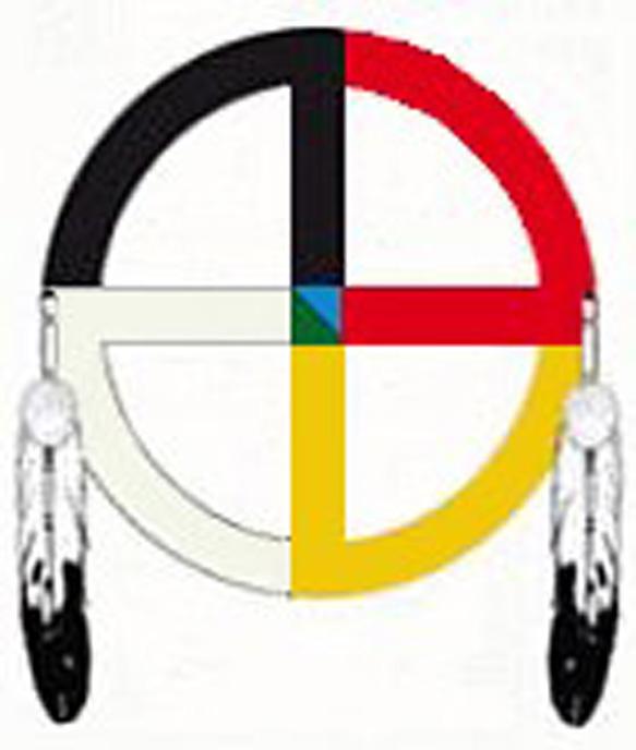 Medicine Wheel Clipart - Clipart Suggest