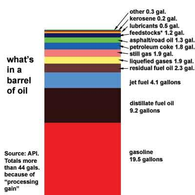 Interesting Facts About Oil Composition   Outboard Motor Oil