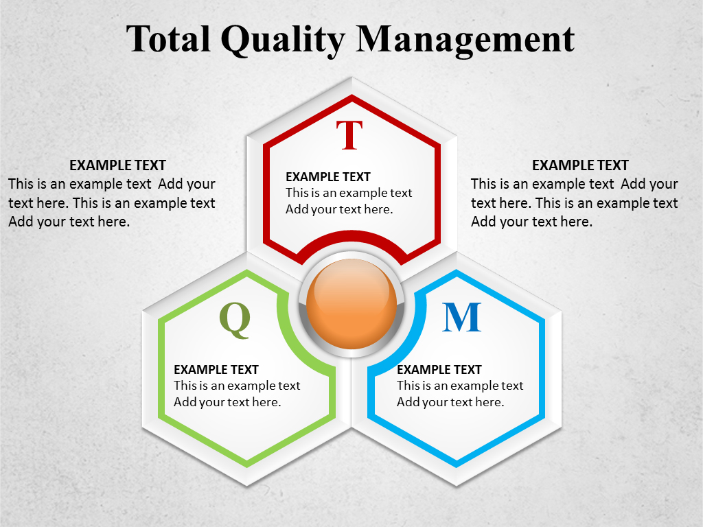 tqm management essay Before we start our subject, let's define briefly some key words that will be used in our studies we will describe quality management.