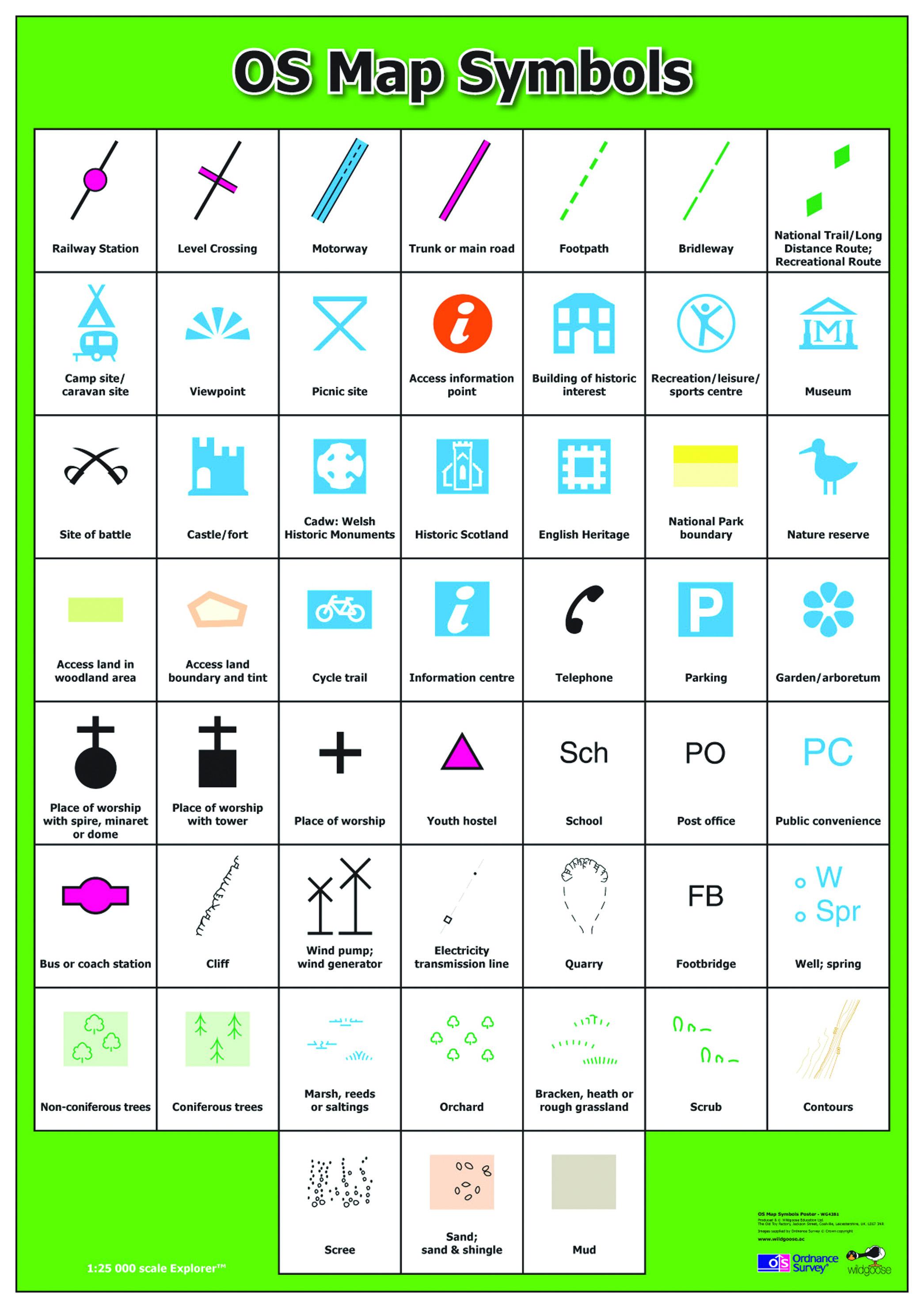 Map Symbols Clipart - Clipart Kid