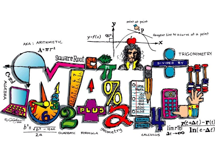 importance of math in our daily