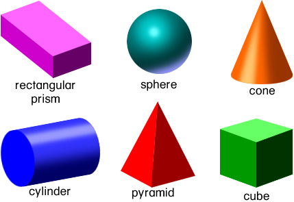 Identify Plane Shapes and Solid Shapes: What Is It?